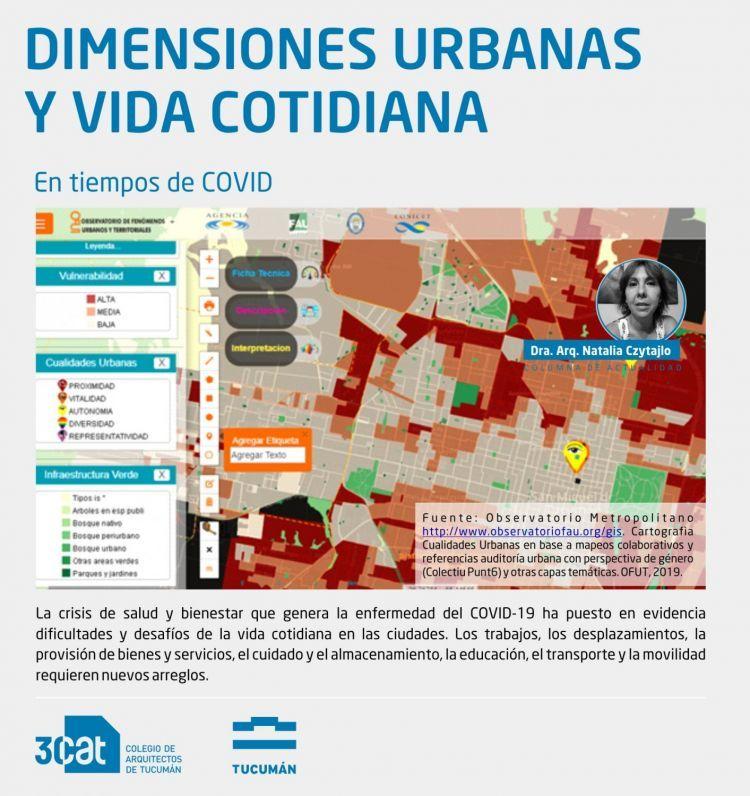 PORTADA_NOTA_DIMENSIONES_URBANAS_Y_VIDA_COTIDIANA_EN_TIEMPOS_DE_COVID